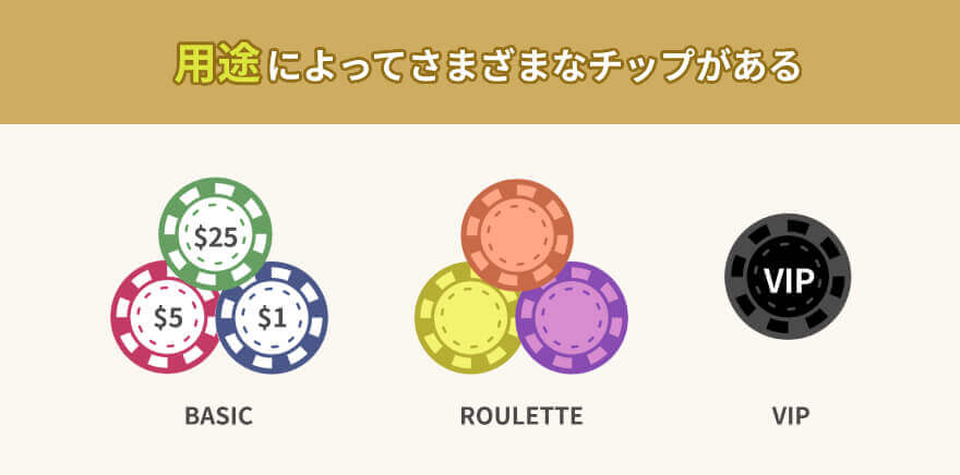 チップは用途によって使い分けられる