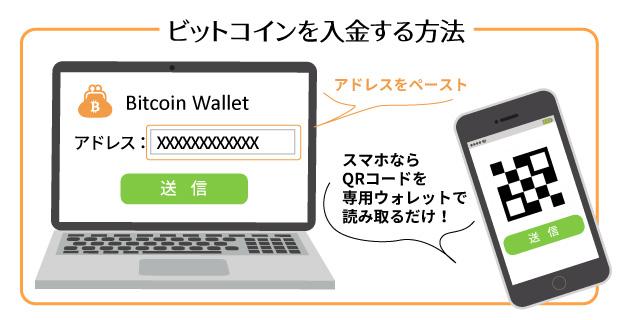 ビットコインを入金する方法