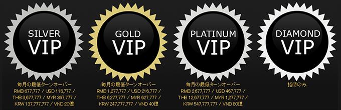 業界でもトップクラスの豪華VIP特典!昇格基準も明確